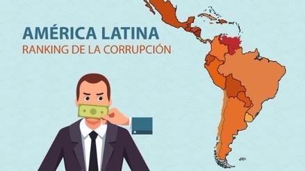Conoce el nuevo ranking de corrupción en América Latina
