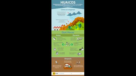 Por Qué Ocurren Los Huaicos Y Qué Hacer Cuando Cae Uno