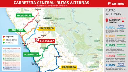 Cinco rutas alternas a la Carretera Central para evitar las caídas de rocas
