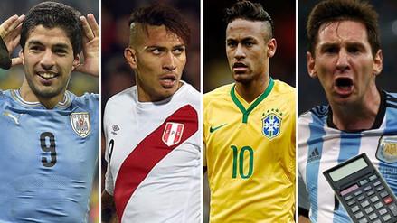 ¿Cuántos puntos debe sumar cada Selección para ir al Mundial de Rusia 2018?