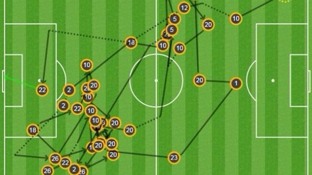 Jugadores del Valencia hicieron jugada de 38 pases que terminó en gol