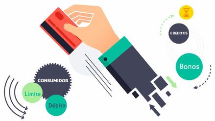Infografía | Tarjeta de crédito: siete recomendaciones para darle un buen uso