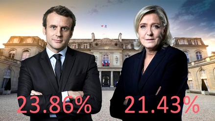 Le Pen y Macron disputarán la segunda vuelta en Francia