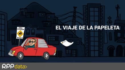 ¿Por qué un conductor puede acumular multas y seguir circulando en Perú?