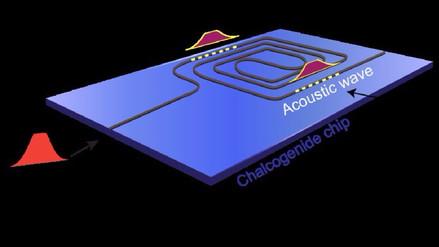 Crean chip de computadora que procesa información como luz y la almacena como sonido