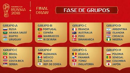 Los grupos del Mundial Rusia 2018