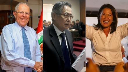 PPK, el indulto humanitario y liderazgo de Keiko Fujimori caen en encuesta de GfK