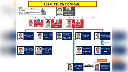 Trujillo: Dictan 35 años de prisión para líder de 'Los Ángeles Negros'