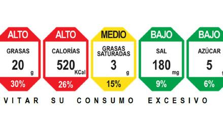 Colegio Médico pidió al Congreso desistir del semáforo nutricional en el etiquetado de alimentos