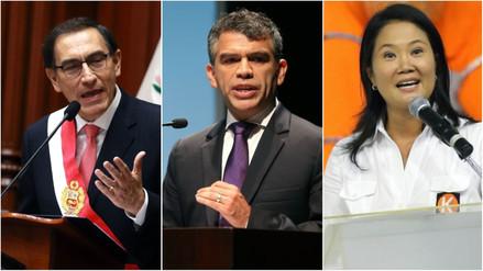 GfK | Los líderes políticos con mayor y menor aprobación