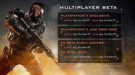 Call of Duty: Black Ops 4 contará con dos betas para probar su multijugador