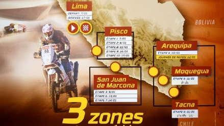 Rally Dakar 2019 fue presentado este martes en la embajada de Perú en Francia
