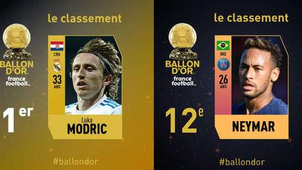 Luka Modric: así quedaron las posiciones de los 30 candidatos del Balón de Oro