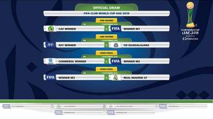 Mundial de Clubes 2018: fecha, horarios y canales de los partidos en los Emiratos Árabes Unidos