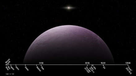 """Científicos descubren a """"Farout"""", el objeto más distante observado en el Sistema Solar"""