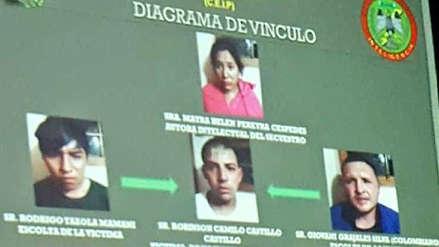 Policía de Bolivia rescató a un joven chileno que fue secuestrado y torturado