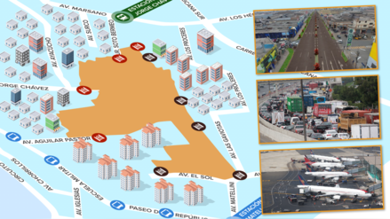 Análisis | El futuro de cuatro espacios de Lima que quedaron atrapados tras el crecimiento de la ciudad