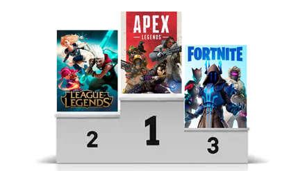 Se acabó el reinado de Fortnite: Un nuevo Battle Royale se hace con el primer puesto en Twitch
