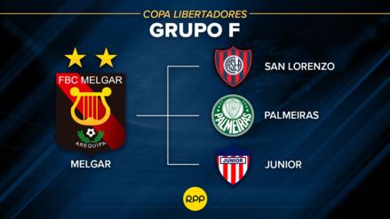 Melgar: conoce el fixture del grupo F de la Copa Libertadores