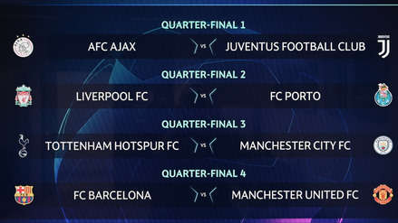 SORTEO Champions League: mira cruces, llaves ...