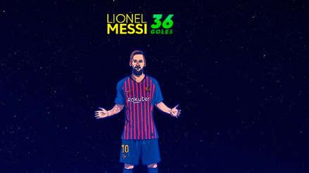 ¡Siguen los récords! Lionel Messi goleador de LaLiga por sexta vez