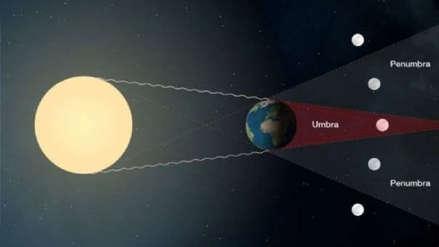 Un eclipse parcial de Luna ocurrirá en el 50 aniversario del Apolo 11