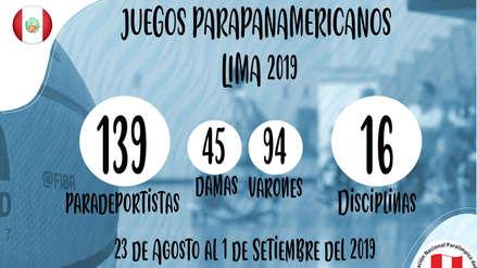 Lima 2019: conoce a los atletas que nos representarán en los Juegos Parapanamericanos