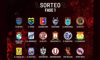 Liga 1 2021: sigue en vivo el sorteo del fixture de la Fase 1