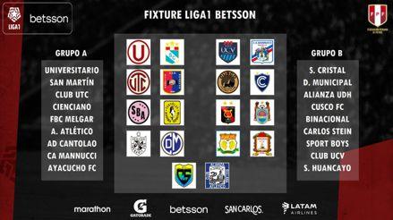 EN VIVO |  Liga 1 2021: ver aquí el sorteo del fixture del torneo peruano | Fútbol Peruano