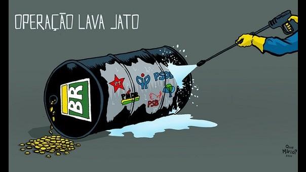 La caricatura explica el vínculo de los partidos políticos de Brasil con el escándalo.