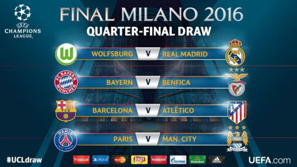 Champions League 2015-16: dia, hora y canal del sorteo de cuartos de ...