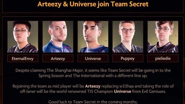 Dota 2: Arteezy y Universe se van de EG y pasan a Team