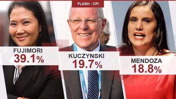 Resultado Elecciones 2016: Boca de urna de GFK.