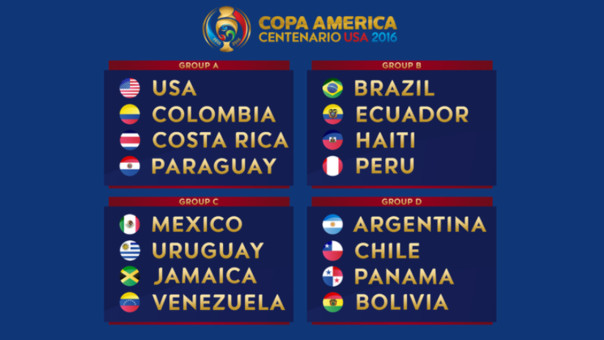 Estos son los grupos de la Copa América Centenario USA 2016