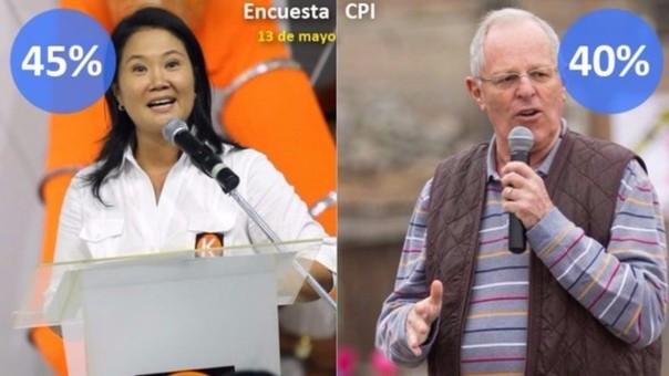 La candidata de Fuerza Popular se imponía a su par de Peruanos por el Kambio en la encuesta de CPI.