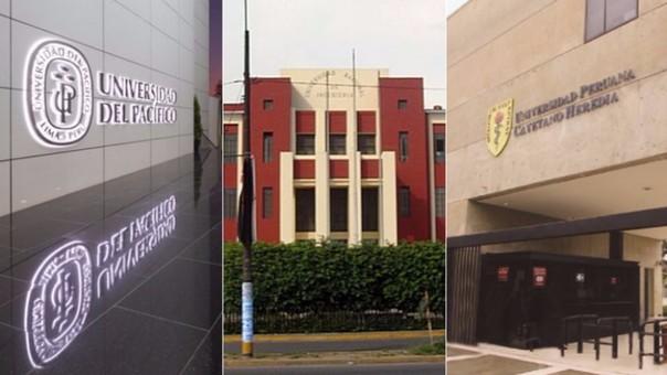 Las 10 mejores universidades del Perú, según QS University Ranking