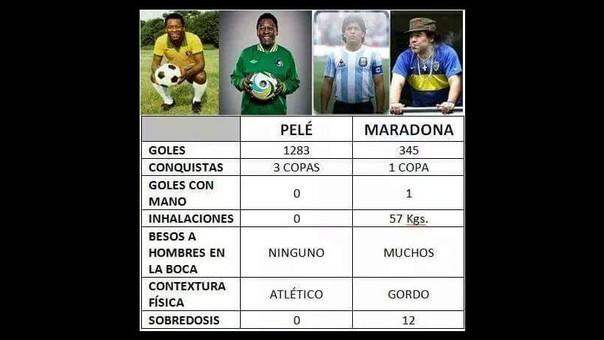 Hinchas chilenos hicieron un meme en contra de Maradona.