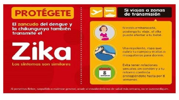zika piura