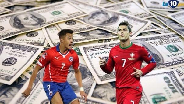 Cristiano Ronaldo vs. Alexis Sánchez