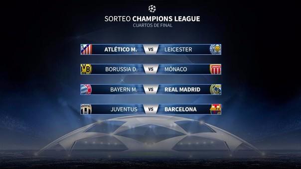 Champions League: estos son los cruces de cuartos de final | RPP ...