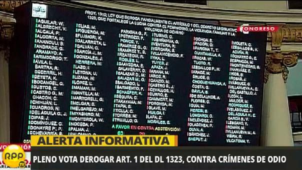 Congreso derogó decreto que iba a proteger a la comunidad LGTB