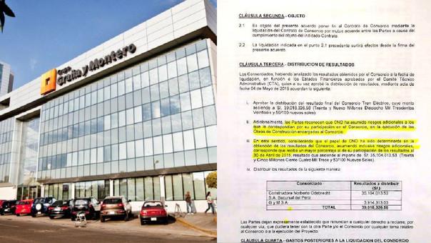 Acusan a Graña y Montero de ceder ganancias en Línea 1 para que Odebrecht pague sobornos.