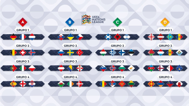 Sortearon la Nations League, el nuevo torneo de la UEFA