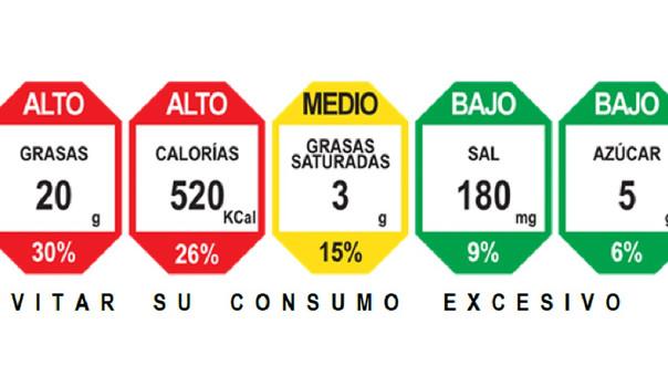 La modificación no solo incluye el uso de color y formas, sino que elimina la información sobre grasas trans.