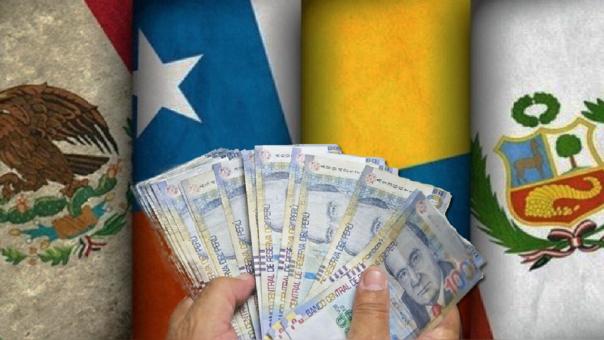 Peruanos podrían acceder a fondos mutuos de otros países de la Alianza del Pacífico si es que se aprueba este proyecto.