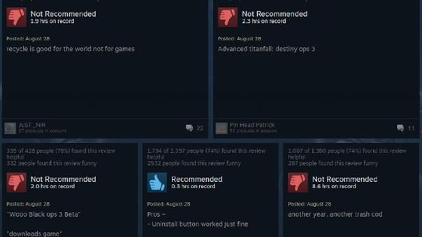 Uno puede recomendar o no los juegos en Steam