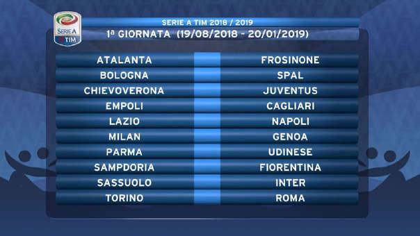 Liga Italiana 2018-19.
