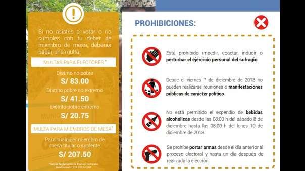 Prohibiciones y multas del referéndum.