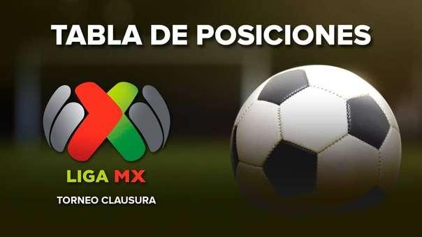 Tabla de posiciones de la Liga MX