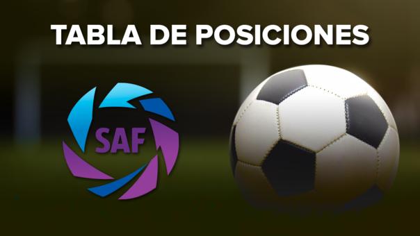 Tabla de posiciones de argentina